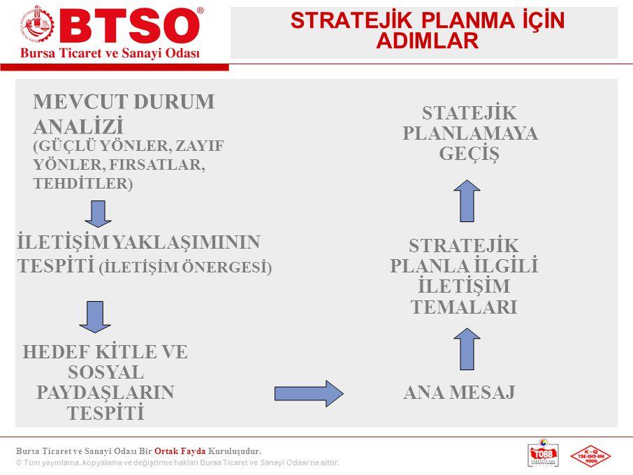 Bursa Ticaret ve Sanayi Odası Bir Ortak Fayda Kuruluşudur.
