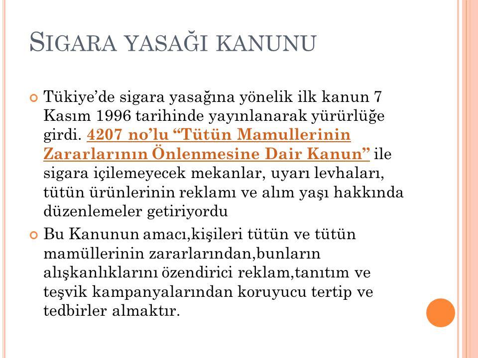 """S IGARA YASAĞI KANUNU Tükiye'de sigara yasağına yönelik ilk kanun 7 Kasım 1996 tarihinde yayınlanarak yürürlüğe girdi. 4207 no'lu """"Tütün Mamullerinin"""
