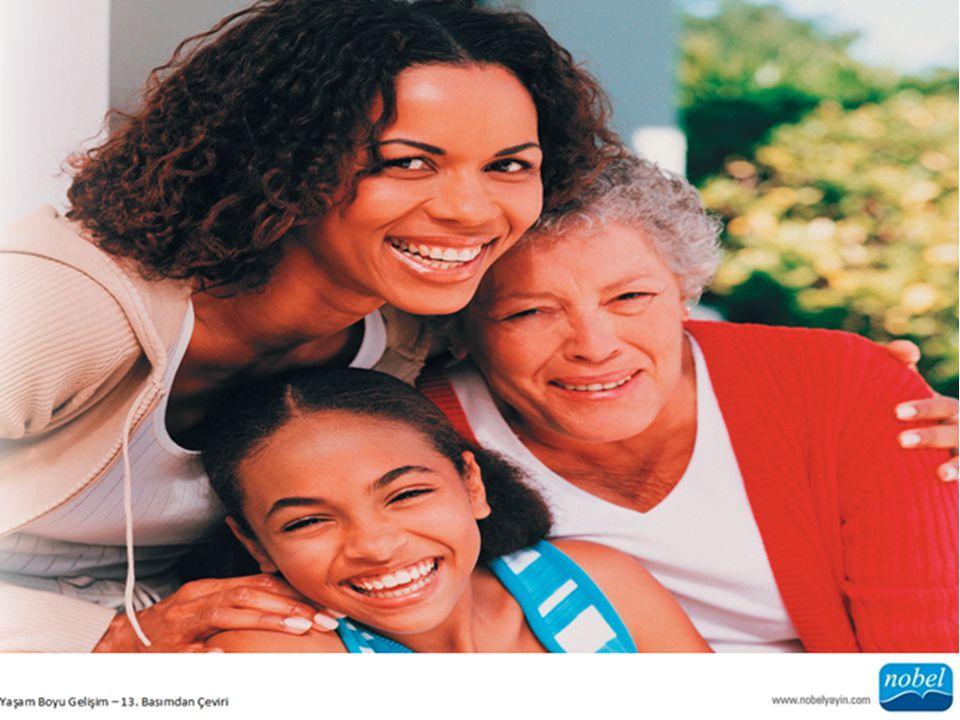 Menopoz: Kadınların menstural döneminin bitmesi, genellikle 40'lı yaşların sonları ya da 50'li yaşlardır.