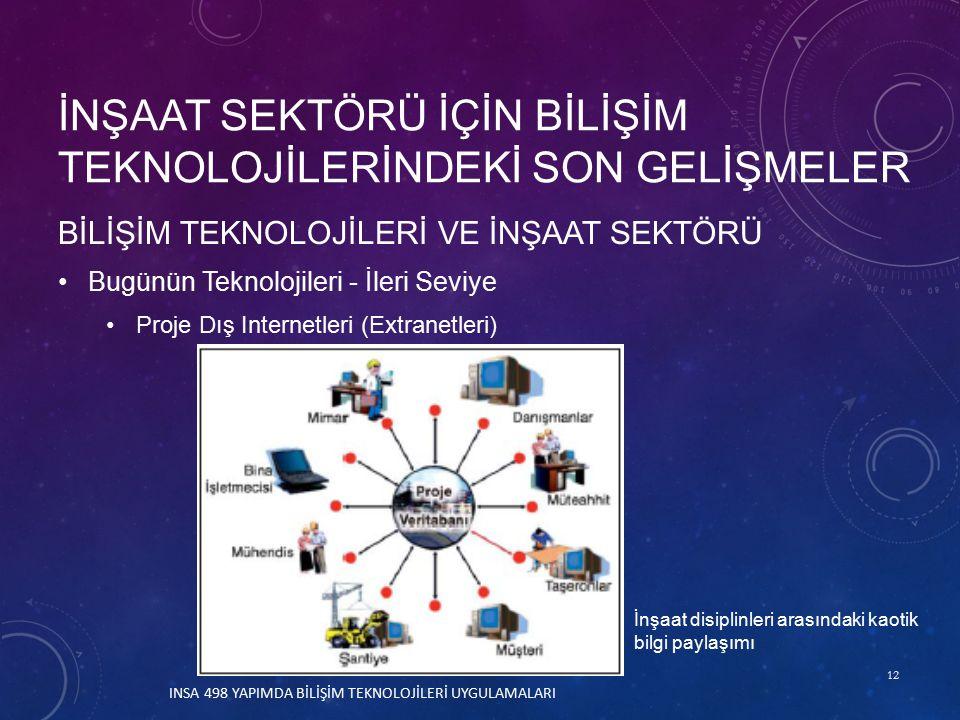 12 BİLİŞİM TEKNOLOJİLERİ VE İNŞAAT SEKTÖRÜ Bugünün Teknolojileri - İleri Seviye Proje Dış Internetleri (Extranetleri) İNŞAAT SEKTÖRÜ İÇİN BİLİŞİM TEKNOLOJİLERİNDEKİ SON GELİŞMELER İnşaat disiplinleri arasındaki kaotik bilgi paylaşımı INSA 498 YAPIMDA BİLİŞİM TEKNOLOJİLERİ UYGULAMALARI