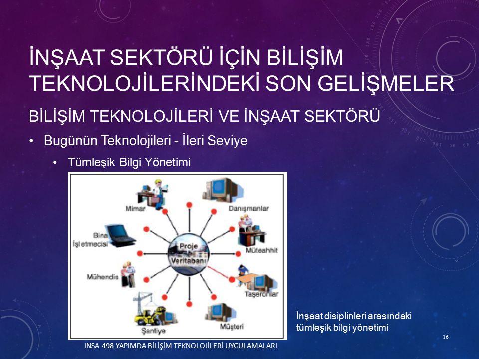 16 BİLİŞİM TEKNOLOJİLERİ VE İNŞAAT SEKTÖRÜ Bugünün Teknolojileri - İleri Seviye Tümleşik Bilgi Yönetimi İNŞAAT SEKTÖRÜ İÇİN BİLİŞİM TEKNOLOJİLERİNDEKİ SON GELİŞMELER INSA 498 YAPIMDA BİLİŞİM TEKNOLOJİLERİ UYGULAMALARI İnşaat disiplinleri arasındaki tümleşik bilgi yönetimi