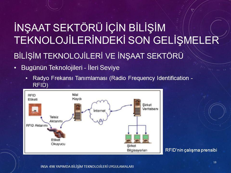 18 BİLİŞİM TEKNOLOJİLERİ VE İNŞAAT SEKTÖRÜ Bugünün Teknolojileri - İleri Seviye Radyo Frekansı Tanımlaması (Radio Frequency Identification - RFID) İNŞAAT SEKTÖRÜ İÇİN BİLİŞİM TEKNOLOJİLERİNDEKİ SON GELİŞMELER INSA 498 YAPIMDA BİLİŞİM TEKNOLOJİLERİ UYGULAMALARI RFID'nin çalışma prensibi