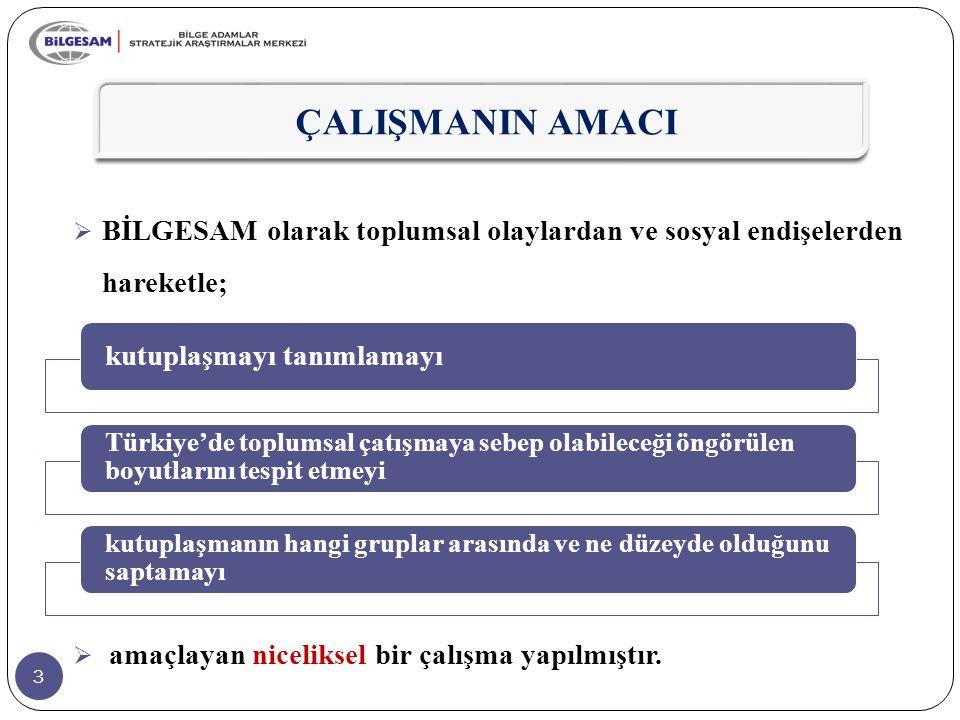 4 ÇALIŞMANIN AMACI  Çalışma ile son dönemde daha fazla gündemde olan ve söylemlere yansıyan kutuplaşmanın;  taraflarını, boyutlarını, düzeyini ve kutuplaşmayı besleyen etkenleri somut olarak gösteren bir Türkiye resmi çizmek hedeflenmiştir.