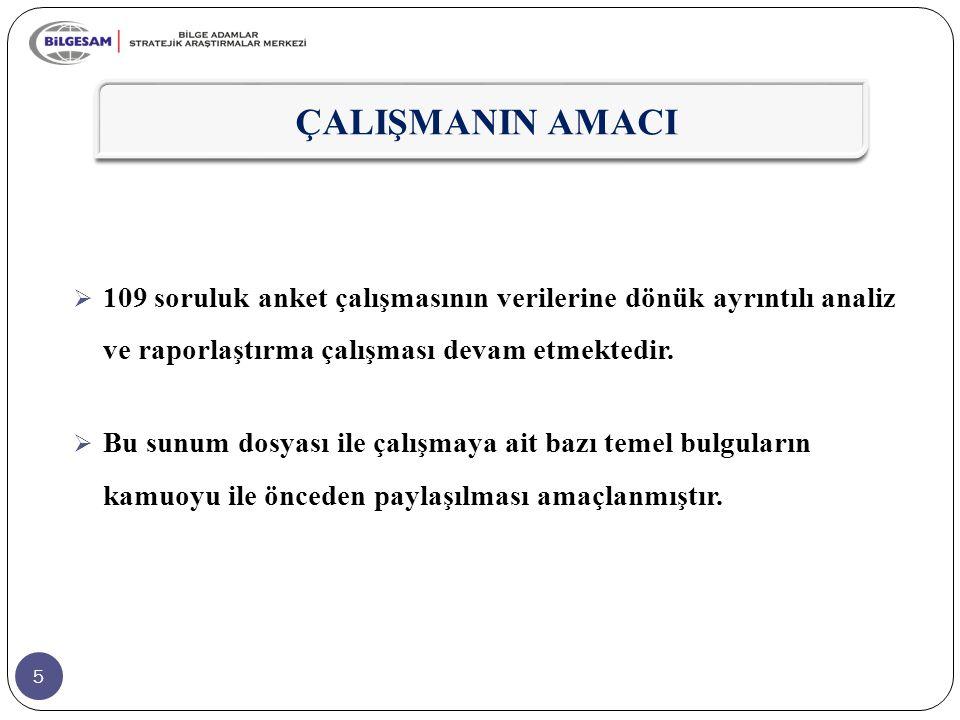 5 ÇALIŞMANIN AMACI  109 soruluk anket çalışmasının verilerine dönük ayrıntılı analiz ve raporlaştırma çalışması devam etmektedir.  Bu sunum dosyası