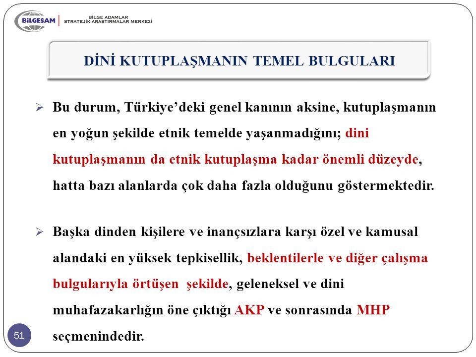 51  Bu durum, Türkiye'deki genel kanının aksine, kutuplaşmanın en yoğun şekilde etnik temelde yaşanmadığını; dini kutuplaşmanın da etnik kutuplaşma k