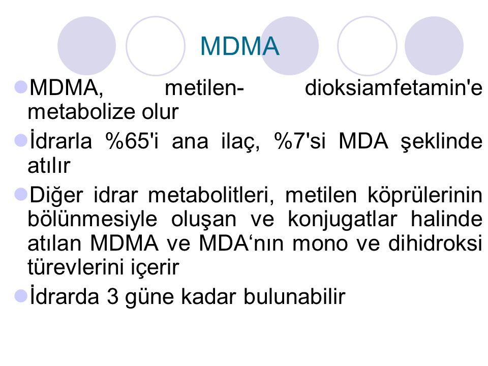 MDMA, metilen- dioksiamfetamin e metabolize olur İdrarla %65 i ana ilaç, %7 si MDA şeklinde atılır Diğer idrar metabolitleri, metilen köprülerinin bölünmesiyle oluşan ve konjugatlar halinde atılan MDMA ve MDA'nın mono ve dihidroksi türevlerini içerir İdrarda 3 güne kadar bulunabilir MDMA