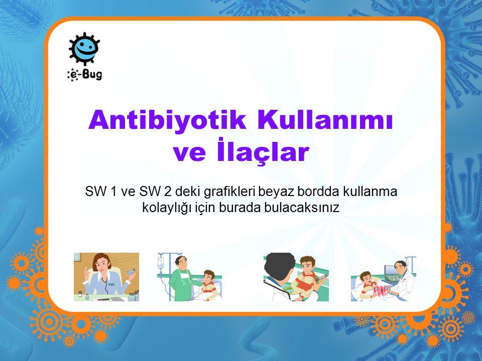 Antibiyotik Kullanımı ve İlaçlar SW 1 ve SW 2 deki grafikleri beyaz bordda kullanma kolaylığı için burada bulacaksınız