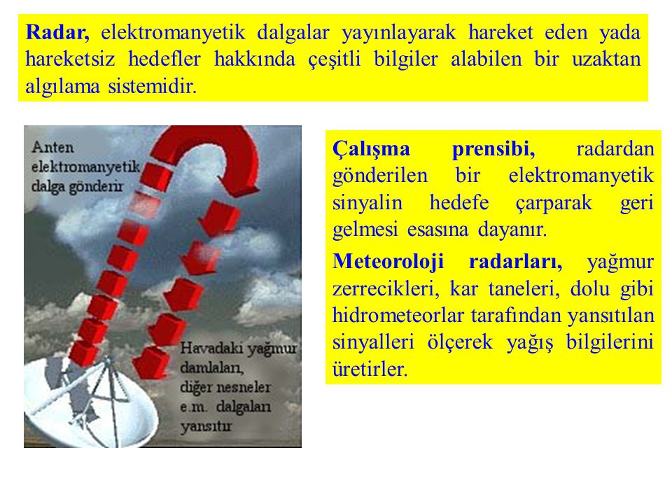 Radar, elektromanyetik dalgalar yayınlayarak hareket eden yada hareketsiz hedefler hakkında çeşitli bilgiler alabilen bir uzaktan algılama sistemidir.