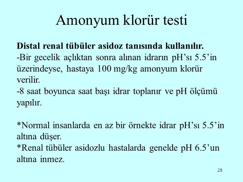 28 Amonyum klorür testi Distal renal tübüler asidoz tanısında kullanılır. -Bir gecelik açlıktan sonra alınan idrarın pH'sı 5.5'in üzerindeyse, hastaya