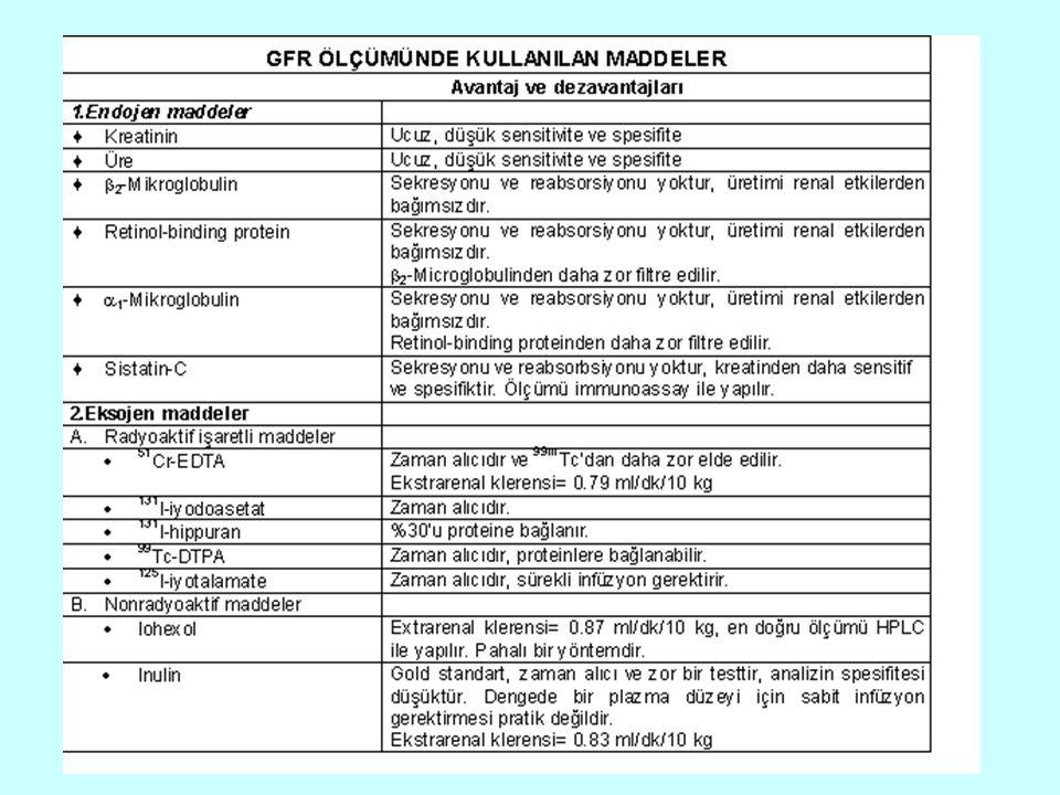 20 GFR'ın kullanıldığı yerler -Nefroürolojik rahatsızlığı olan hastalarda böbrek fonksiyon durumunu incelemede -Hastalığının bulunması durumunda böbrek kütle fonksiyon değişikliklerini gözlemede -Unilateral nefrektomi planlandığı zaman postoperatif fonksiyonun tahmininde -Böbreklerce atılan potansiyel toksik ilaçların dozunu hesaplamada