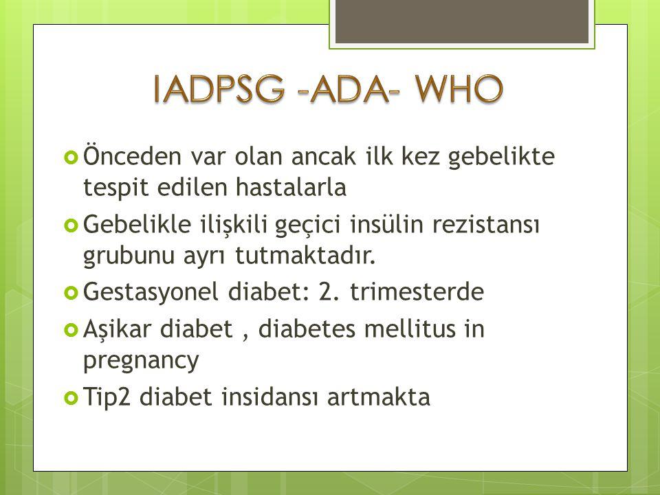 SHBG  İnsülin hepatositlerdeki SHBG yapımını inhibe eder.