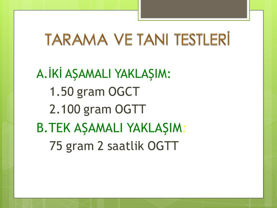 1.Trimesterde Visfatin ve Adiponektin kombinasyonu ve GDM  100 GDM ve 300 Kontrol  75 gram OGTT (AKŞ<92 mg/dl)  1.trimesterde serum Visfatin artmış (1.34 Mom)  Serum Adiponektin azalmış (0.66 Mom)  1.trimesterde bu kombinasyonun GDM belirleme oranı %68 (%95 CI 58.3-76.3)  FPR %10 Fatima A, Nicolaides K.Maternal serum visfatin at 11-13 weeks of gestation in GDM.Clinical Chemistry, 2011.