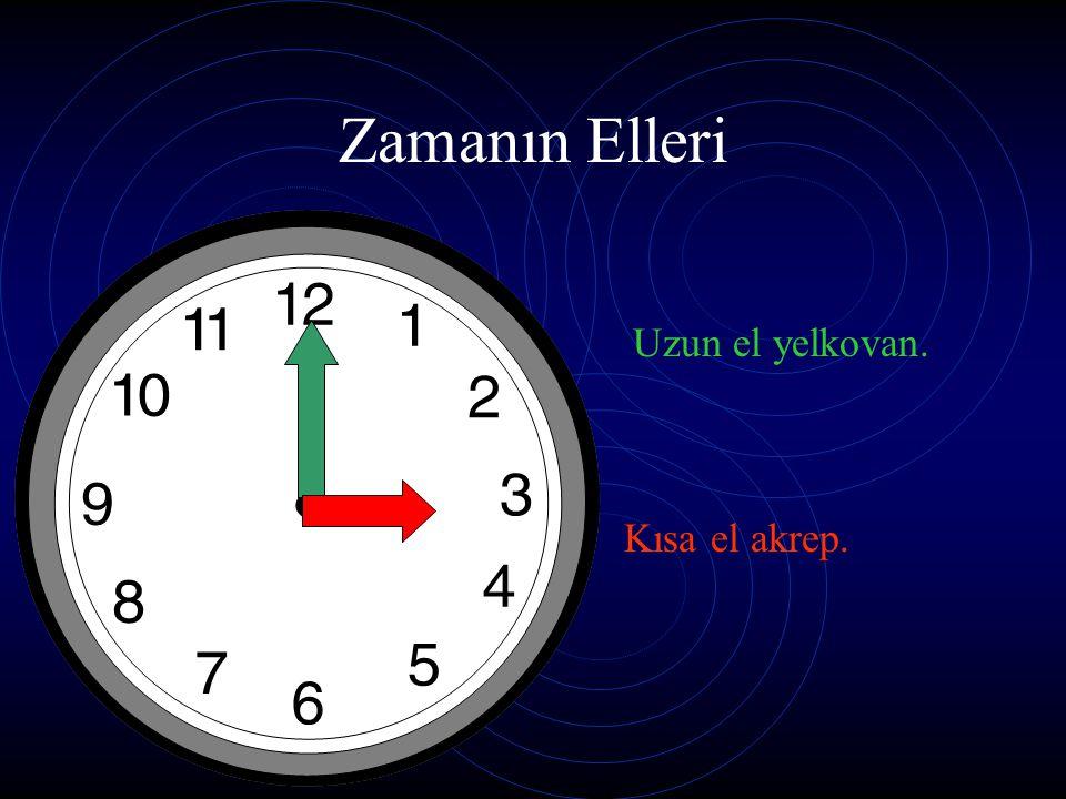 Bir saatte 60 dakika vardır. Her rakam arasını 5 dakikada alır. 5 15 10 25 20 3035 60 55 40 45 50