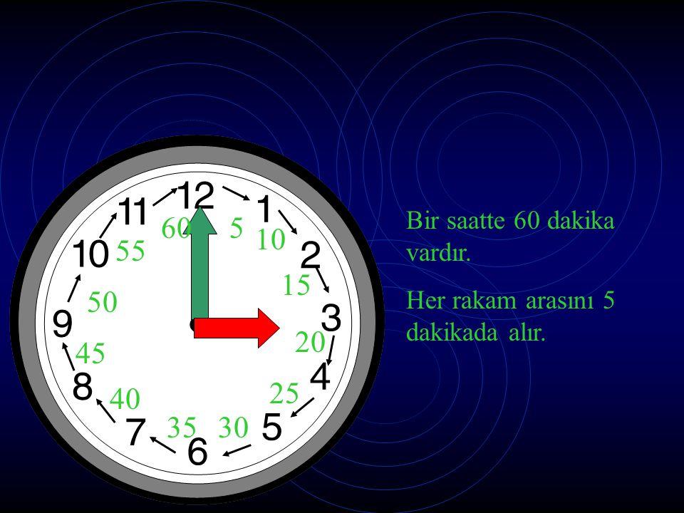 Uzun el dakikayı gösterir. Kısa el saati gösterir. saat