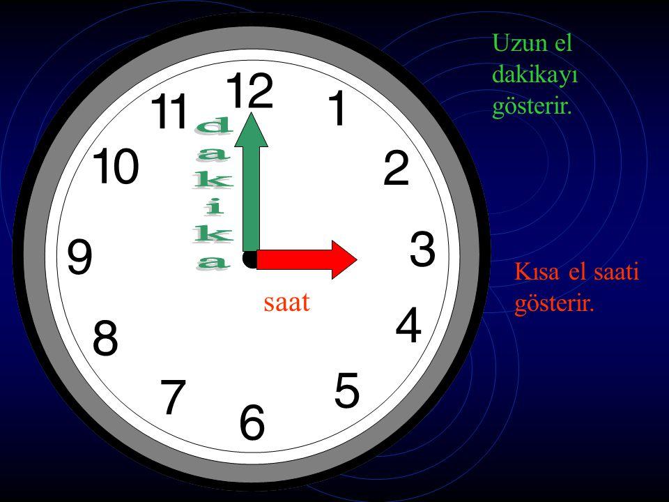 Uzun el 12 üzerinde,kısa el 3 üzerinde olduğu zaman saat 3.00 diye okuruz.
