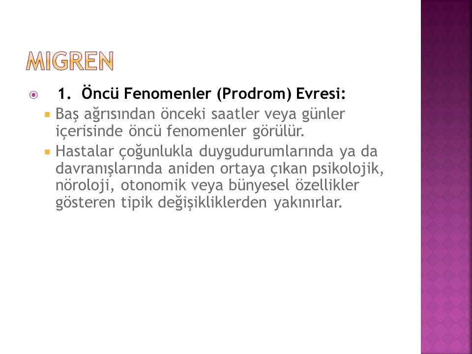  B.Migren Sendromları  1.