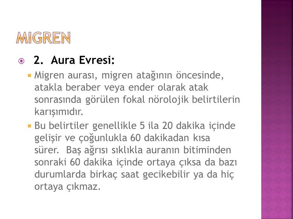 2. Aura Evresi:  Migren aurası, migren atağının öncesinde, atakla beraber veya ender olarak atak sonrasında görülen fokal nörolojik belirtilerin ka