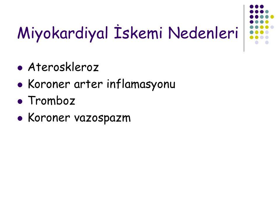 Miyokardiyal İskemi Nedenleri Ateroskleroz Koroner arter inflamasyonu Tromboz Koroner vazospazm