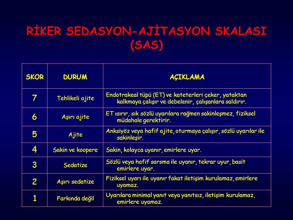 RİKER SEDASYON-AJİTASYON SKALASI (SAS) SKORDURUMAÇIKLAMA 7 Tehlikeli ajite Endotrakeal tüpü (ET) ve kateterleri çeker, yataktan kalkmaya çalışır ve de