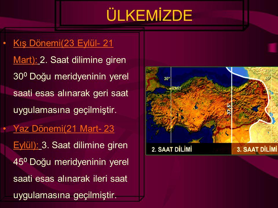 ÜLKEMİZDE Kış Dönemi(23 Eylül- 21 Mart): 2.