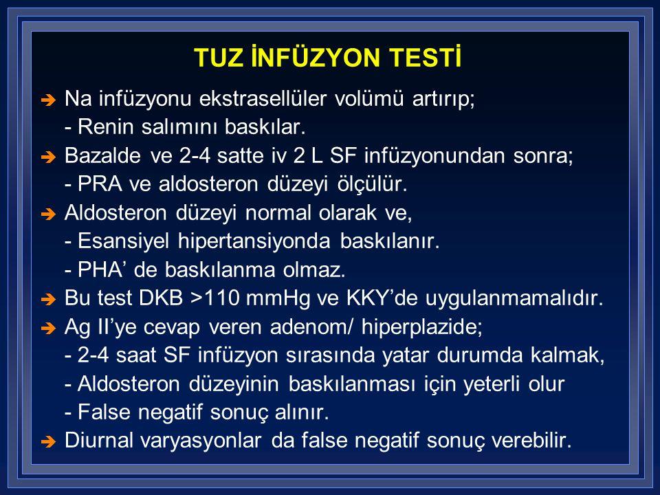 TUZ İNFÜZYON TESTİ è Na infüzyonu ekstrasellüler volümü artırıp; - Renin salımını baskılar. è Bazalde ve 2-4 satte iv 2 L SF infüzyonundan sonra; - PR