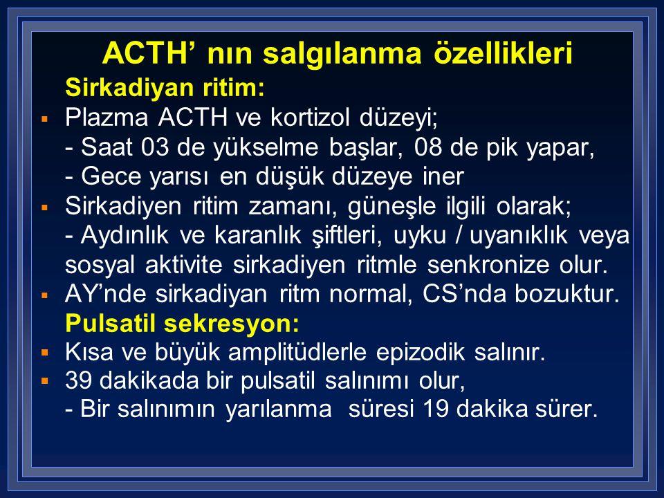 ACTH' nın salgılanma özellikleri Sirkadiyan ritim:  Plazma ACTH ve kortizol düzeyi; - Saat 03 de yükselme başlar, 08 de pik yapar, - Gece yarısı en d