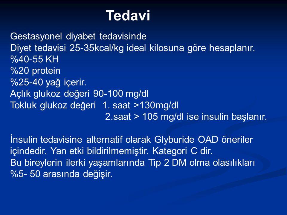 Tedavi Gestasyonel diyabet tedavisinde Diyet tedavisi 25-35kcal/kg ideal kilosuna göre hesaplanır.