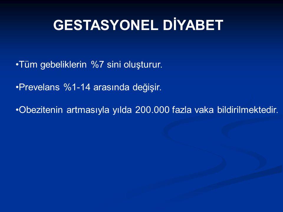 Diyabet Gestasyonel diyabet tanısı 24-28 hf da yapılır.
