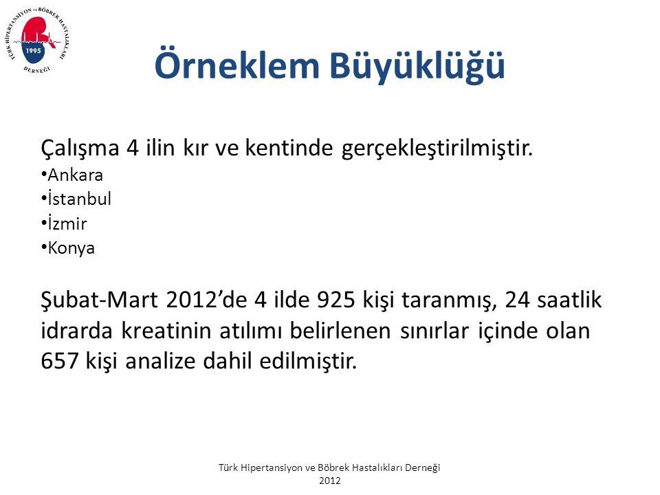 Türk Hipertansiyon ve Böbrek Hastalıkları Derneği 2012 Örneklem Büyüklüğü Çalışma 4 ilin kır ve kentinde gerçekleştirilmiştir.