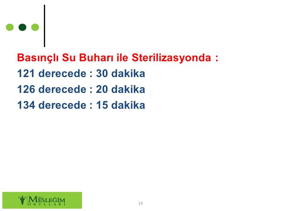 Basınçlı Su Buharı ile Sterilizasyonda : 121 derecede : 30 dakika 126 derecede : 20 dakika 134 derecede : 15 dakika 14