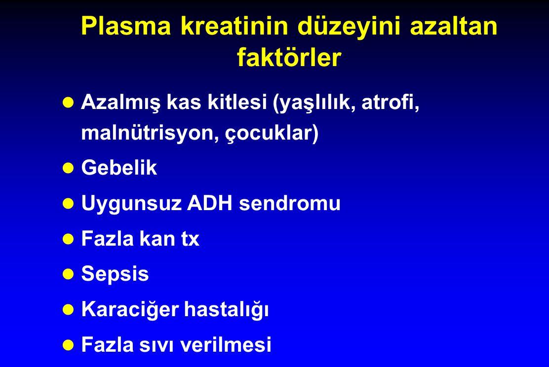 Plasma kreatinin düzeyini azaltan faktörler l Azalmış kas kitlesi (yaşlılık, atrofi, malnütrisyon, çocuklar) l Gebelik l Uygunsuz ADH sendromu l Fazla
