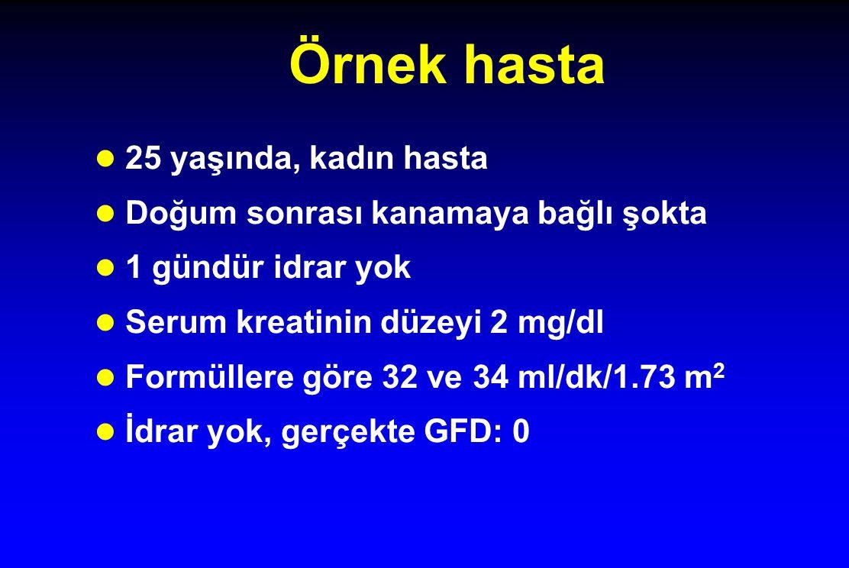 Örnek hasta l 25 yaşında, kadın hasta l Doğum sonrası kanamaya bağlı şokta l 1 gündür idrar yok l Serum kreatinin düzeyi 2 mg/dl l Formüllere göre 32