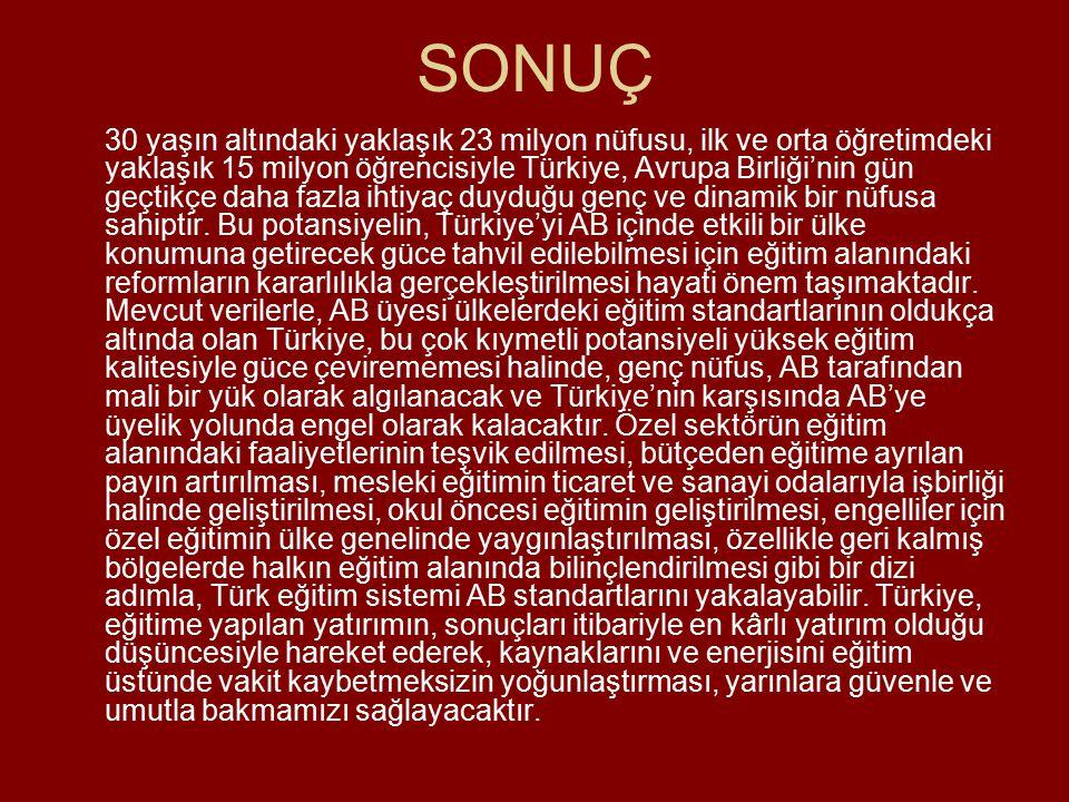 SONUÇ 30 yaşın altındaki yaklaşık 23 milyon nüfusu, ilk ve orta öğretimdeki yaklaşık 15 milyon öğrencisiyle Türkiye, Avrupa Birliği'nin gün geçtikçe d