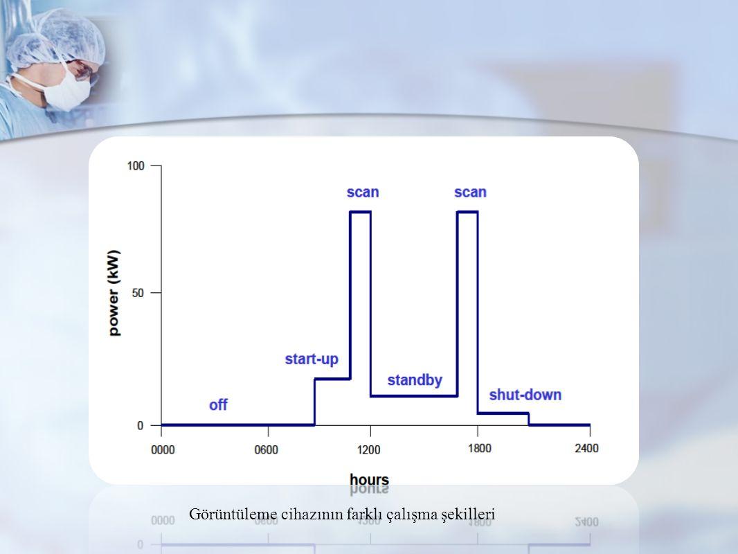 CLASS 2/B2 BİYOGÜVENLİK KABİNLERİ 1200-1600 m 3 /saat şartlandırılmış iç ortam havası dışarıya atılır.