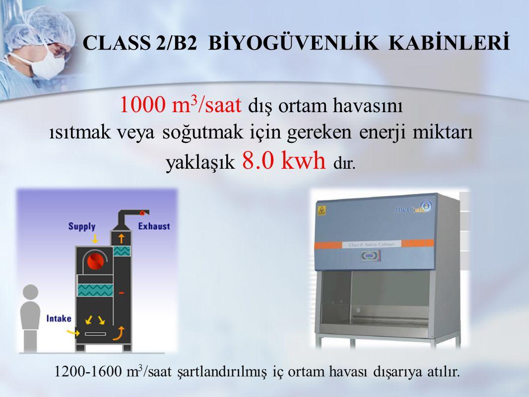 Class 2 B2 enerji maliyetleri ECM motor kullanımı hava yönetimi düşük hız uygulaması