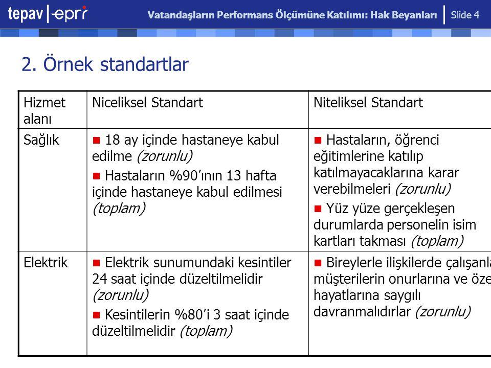 Vatandaşların Performans Ölçümüne Katılımı: Hak Beyanları Slide 4 2. Örnek standartlar Hizmet alanı Niceliksel StandartNiteliksel Standart Sağlık 18 a