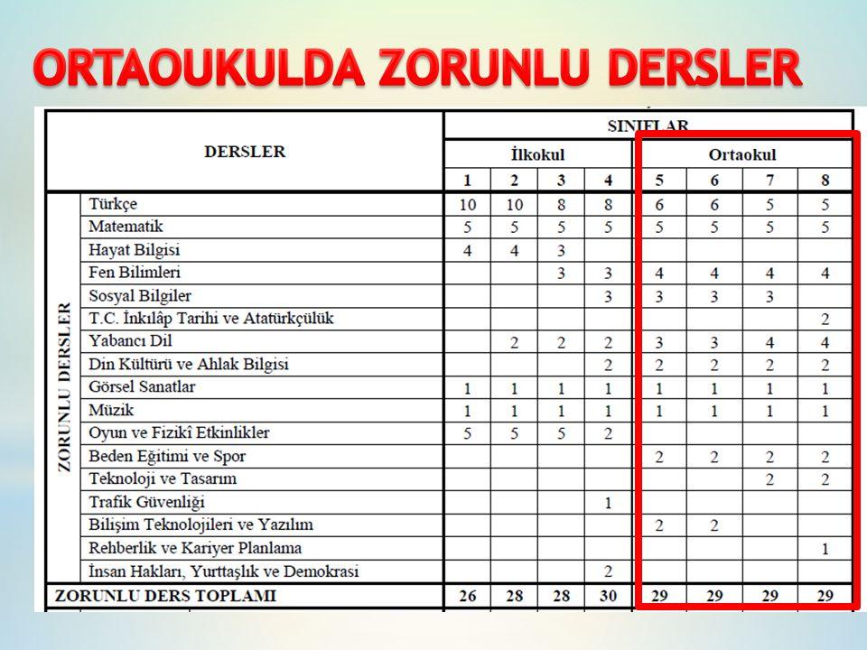 TÜRKÇE II DERSLİĞİ