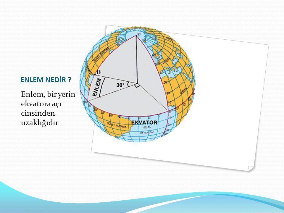 ENLEM NEDİR ? Enlem, bir yerin ekvatora açı cinsinden uzaklığıdır