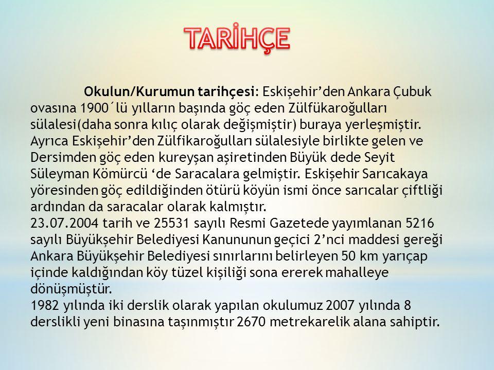 Okulun/Kurumun tarihçesi: Eskişehir'den Ankara Çubuk ovasına 1900´lü yılların başında göç eden Zülfükaroğulları sülalesi(daha sonra kılıç olarak değiş