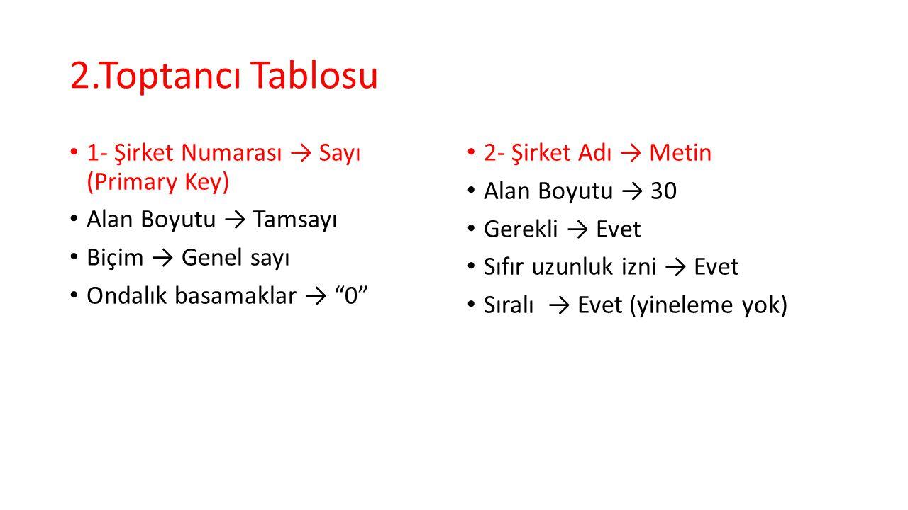 """2.Toptancı Tablosu 1- Şirket Numarası → Sayı (Primary Key) Alan Boyutu → Tamsayı Biçim → Genel sayı Ondalık basamaklar → """"0"""" 2- Şirket Adı → Metin Ala"""