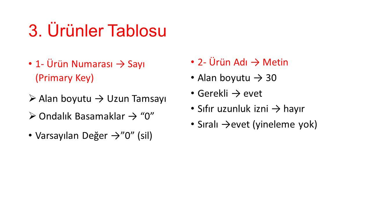 """3. Ürünler Tablosu 1- Ürün Numarası → Sayı (Primary Key)  Alan boyutu → Uzun Tamsayı  Ondalık Basamaklar → """"0"""" Varsayılan Değer →""""0"""" (sil) 2- Ürün A"""