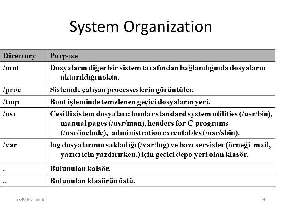 cs490ns - cotter24 System Organization DirectoryPurpose /mntDosyaların diğer bir sistem tarafından bağlandığında dosyaların aktarıldığı nokta. /procSi