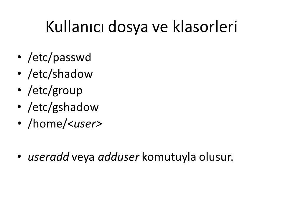 Kullanıcı dosya ve klasorleri /etc/passwd /etc/shadow /etc/group /etc/gshadow /home/ useradd veya adduser komutuyla olusur.
