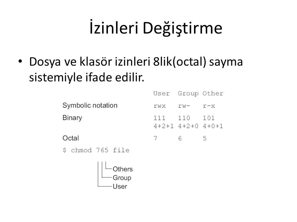 İzinleri Değiştirme Dosya ve klasör izinleri 8lik(octal) sayma sistemiyle ifade edilir.