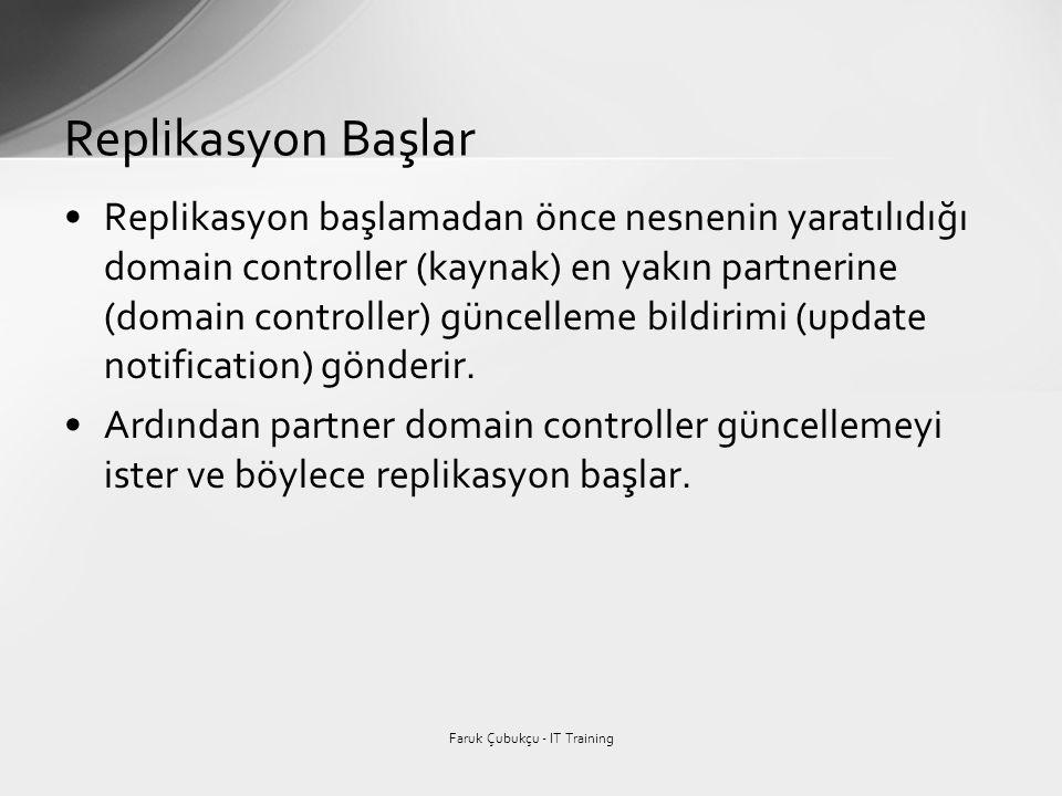 Replikasyon başlamadan önce nesnenin yaratılıdığı domain controller (kaynak) en yakın partnerine (domain controller) güncelleme bildirimi (update noti
