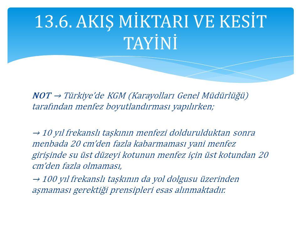 NOT → Türkiye'de KGM (Karayolları Genel Müdürlüğü) tarafından menfez boyutlandırması yapılırken; → 10 yıl frekanslı taşkının menfezi doldurulduktan so