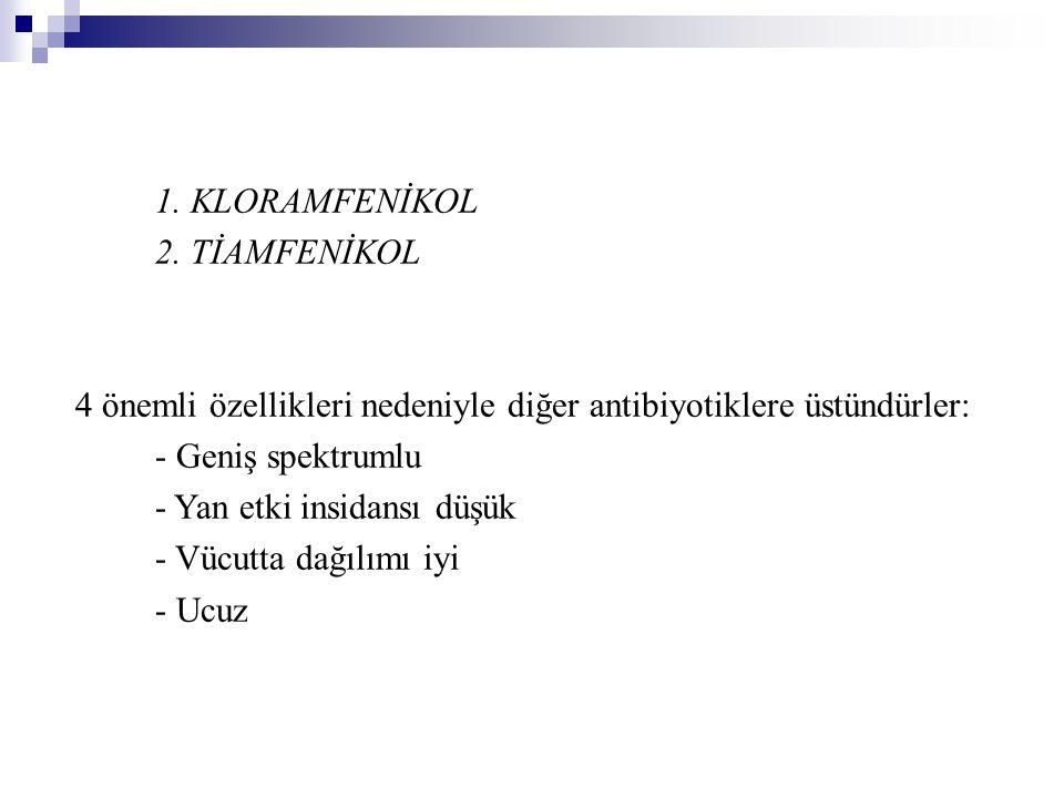 1.KLORAMFENİKOL 2.