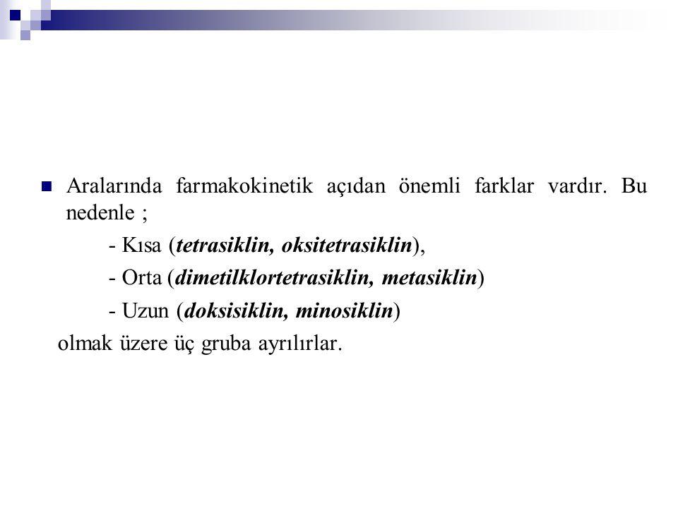Doksisiklin - Etki süresi uzun olan bir tetrasiklin'dir.