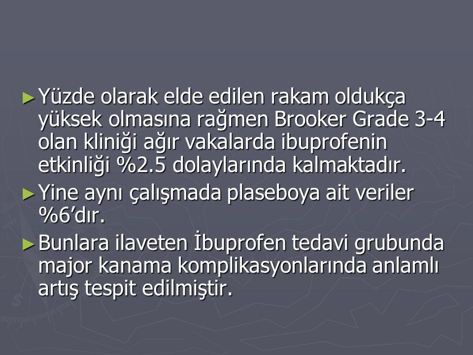 ► Yüzde olarak elde edilen rakam oldukça yüksek olmasına rağmen Brooker Grade 3-4 olan kliniği ağır vakalarda ibuprofenin etkinliği %2.5 dolaylarında