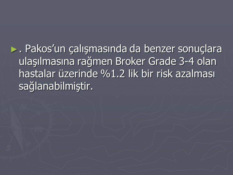 ►. Pakos'un çalışmasında da benzer sonuçlara ulaşılmasına rağmen Broker Grade 3-4 olan hastalar üzerinde %1.2 lik bir risk azalması sağlanabilmiştir.